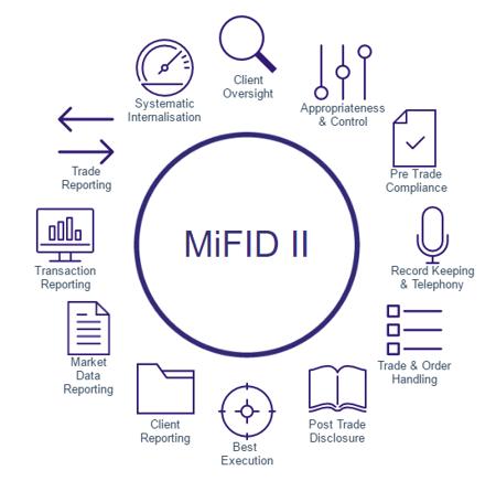 mifid-icon-circle(550x550)